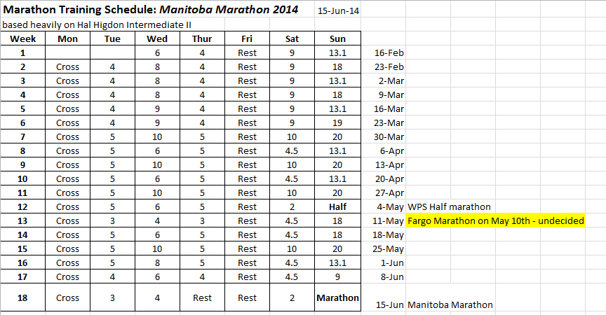 manitoba marathon 2014 training schedule